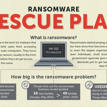 ransomware 101 th 450x450