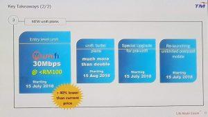 TM UNifi 30 mbps 2