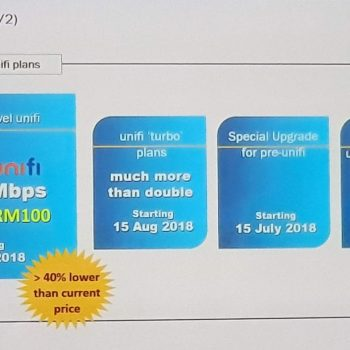 TM UNifi 30 mbps 2