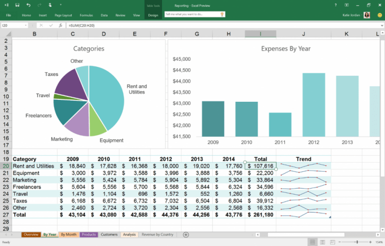 Office 2016 Public Preview now available 2 1024x655 770x493