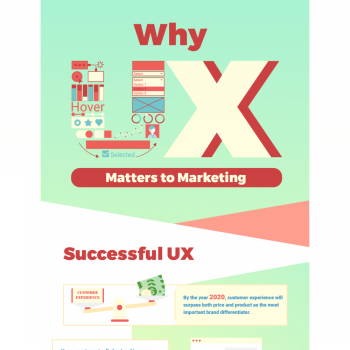 why user experience matters to marketing