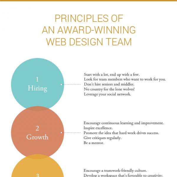 how to build an award winning web design team