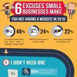 the excuses for not having a website infographic