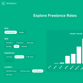 a look at the hourly rates of freelance designers and developers