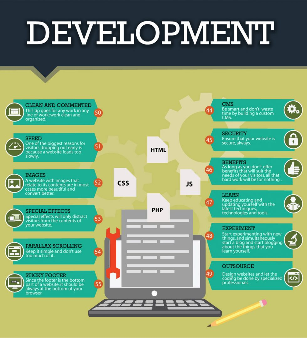 4 web design tips development infographic