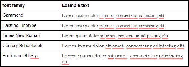 serif html font examples
