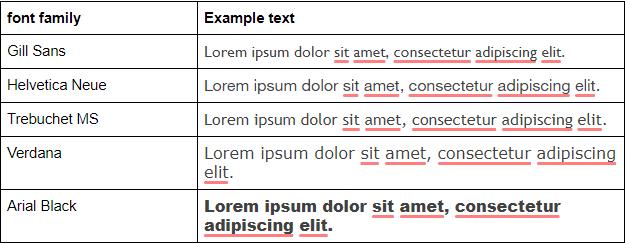sans serif html fonts example