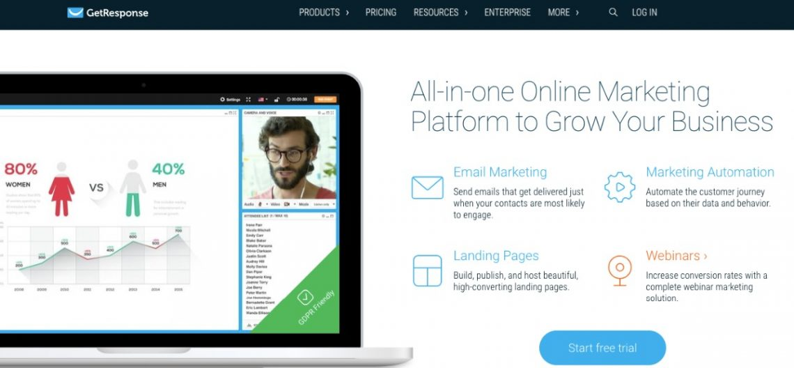 GetResponse email marketing service homepage