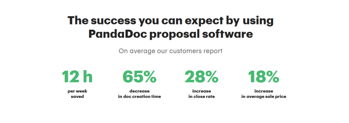 PandaDoc proposal software statistics.