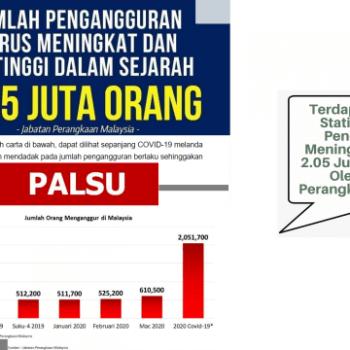 jabatan perangkaan malaysia tidak pernah mengeluarkan kenyataan atau statistik jumlah pengangguran tertinggi dalam sejarah sehingga 2 05 juta orang
