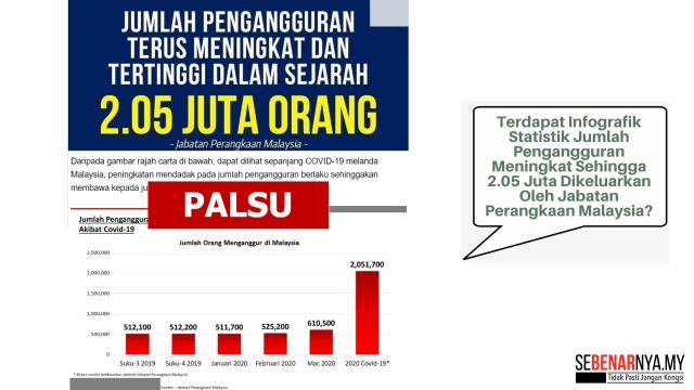 Jabatan Perangkaan Malaysia Tidak Pernah Mengeluarkan Kenyataan Atau Statistik Jumlah Pengangguran Tertinggi Dalam Sejarah Sehingga 2 05 Juta Orang Freelance Web Designer Malaysia